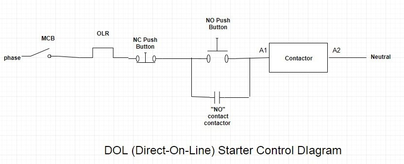 DOL STARTER CONTROL DIAGRAM - Engineering portal on