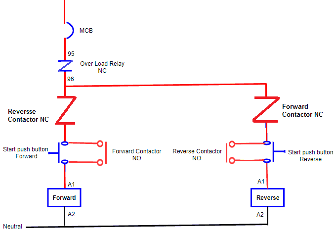 Forward Reverse Starter Diagram